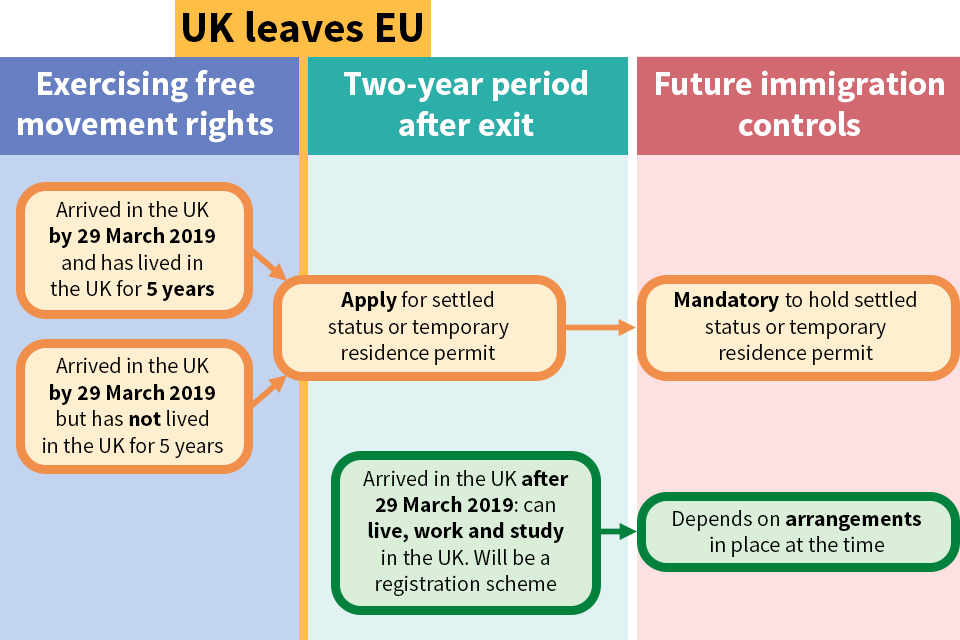 Brexit_flowchart_18_Dec