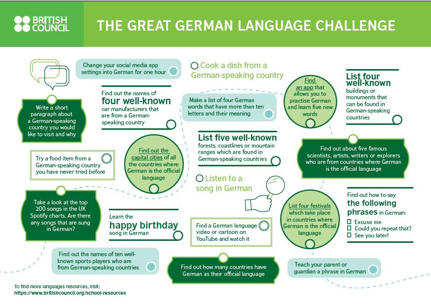 German challenge