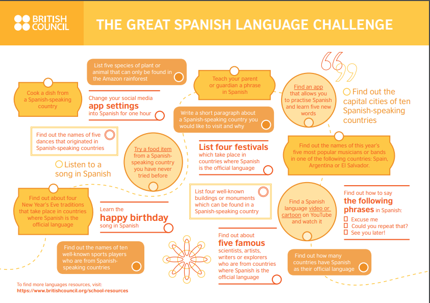 spanish language challenge